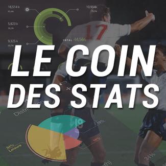 Coin des stats