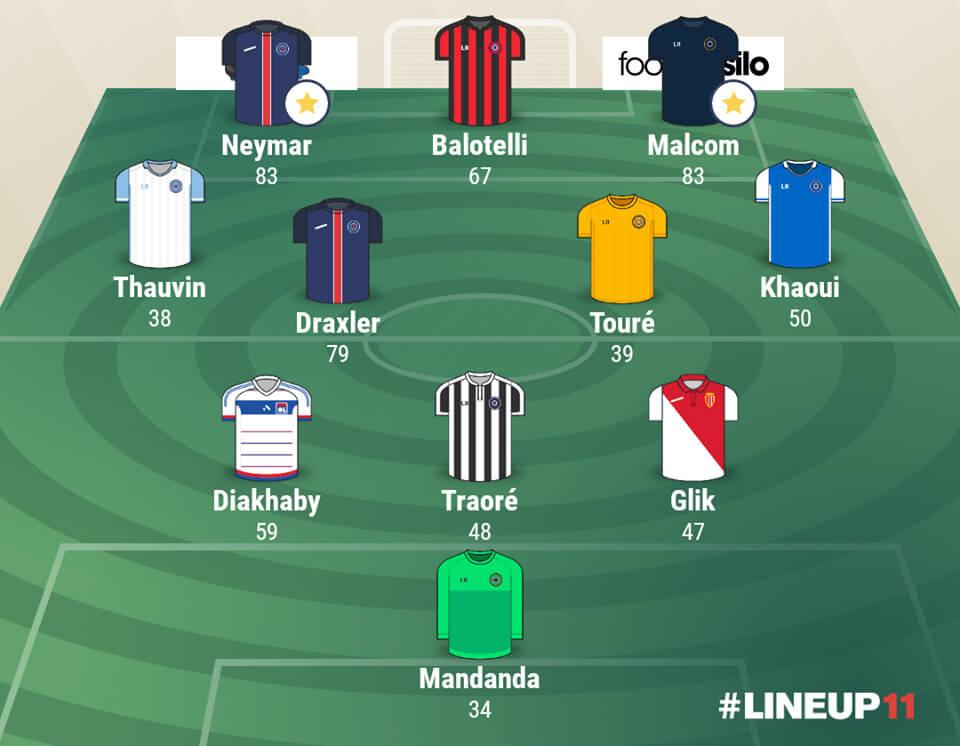 L'équipe type de la 8ème journée de Ligue 1